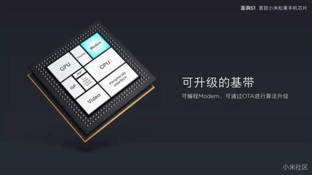 """硬是要""""自幹""""!小米推出自主研發「澎湃S1」手機處理器與「小米5c」 4d7cf73398de10bd01888a9d2dd68cb6"""