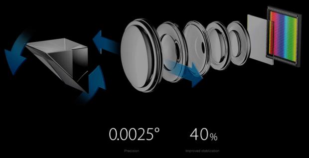 OPPO發表全球首個5X雙鏡頭變焦技術,提供精準、清晰的望遠拍照表現 Image-005
