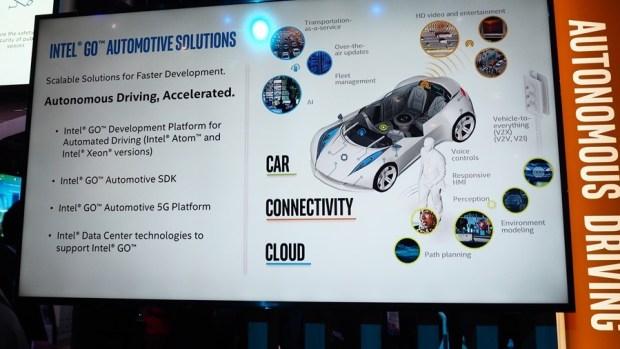 Intel 在 MWC 展示第一個支援 5G 通訊技術的 Intel Go 自動駕駛平台 P2270760