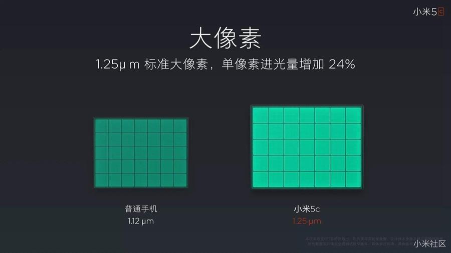"""硬是要""""自幹""""!小米推出自主研發「澎湃S1」手機處理器與「小米5c」 b782570c046e81cfa9fdac48c3f34a73"""