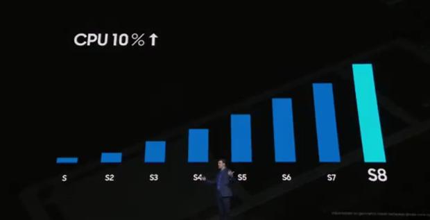 打造全新互動模式,三星 Galaxy S8/S8+ 終於發表! 029-1