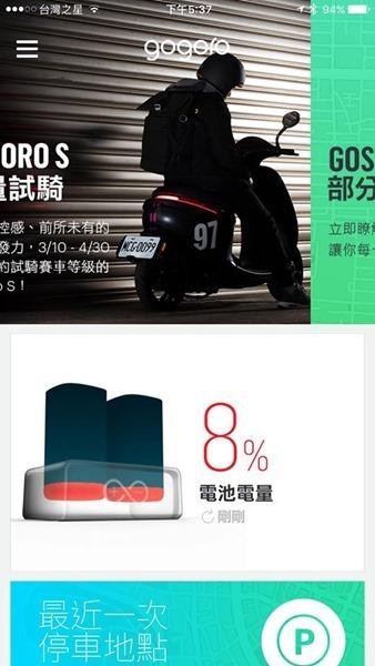 Gogoro GoCharger Test