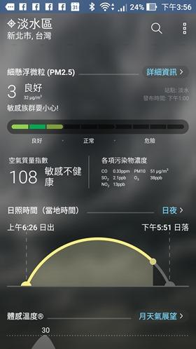 ZenFone 3 Zoom 評測開箱:目前為止最值得購入的照相手機,超長續航力使用 24 小時也不用擔心! Screenshot_20170220-155611