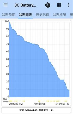 ZenFone 3 Zoom 評測開箱:目前為止最值得購入的照相手機,超長續航力使用 24 小時也不用擔心! Screenshot_20170308-195635