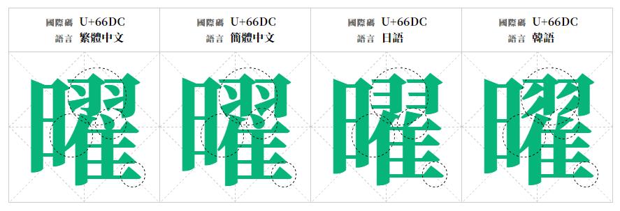 Adobe 與 Google 合作推出新字型「思源宋體」免費開放下載 image-1