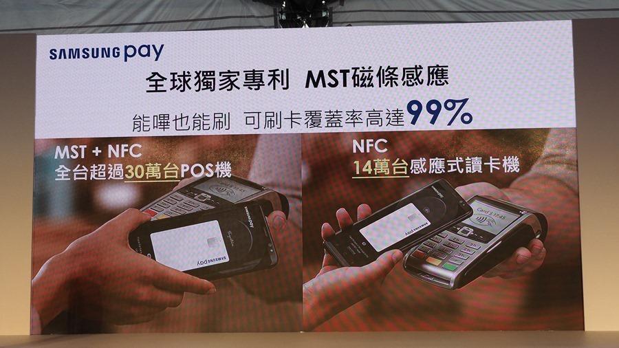 Samsung Pay 正式在台推出!99% 刷卡店家可用! 7 大銀行聯手祭優惠 5232409