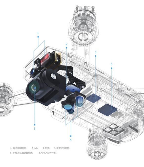 掌上起飛!DJI 曉 Spark 正式發表,用手掌手勢就能輕鬆控制的超強空拍機 90e2471c-e5fe-441a-bd80-c89fa433e33c
