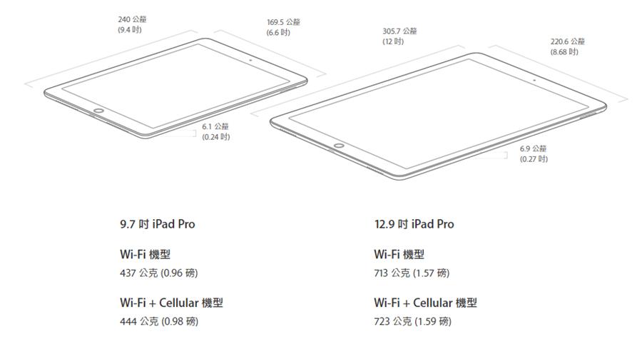 iPad (2017) 開賣,重量更輕更便宜!128G 版本不用 14000 元入手 image-41