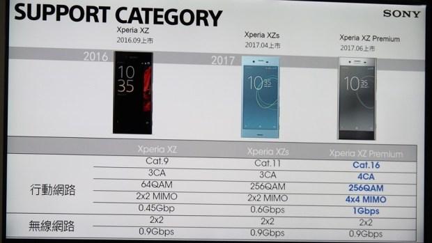 Xperia XZ Premium 超時尚新色「鏡粉」來囉!智慧互動投影機 Sony Xperia Touch 閃耀登場 6263128