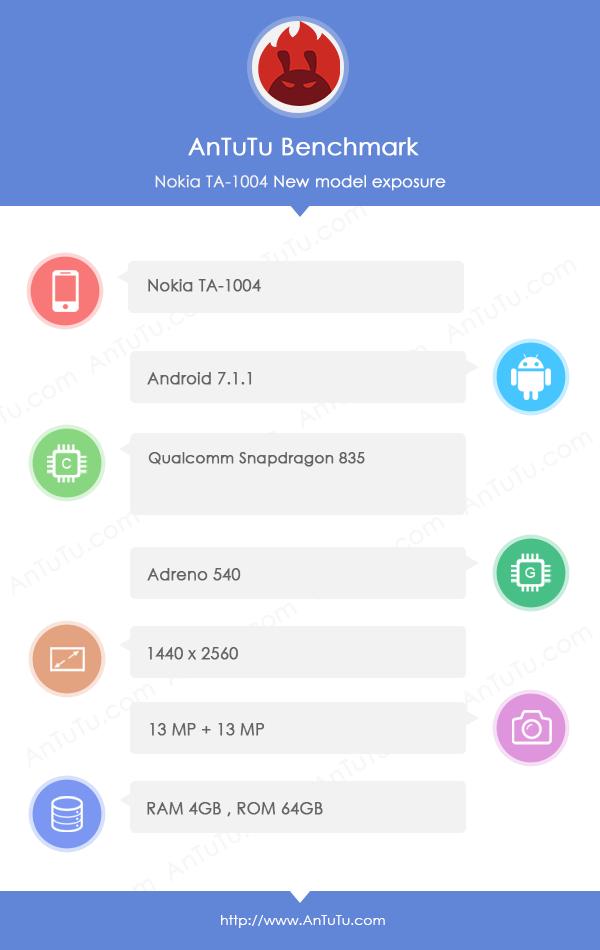 安兔兔網站洩漏疑似 Nokia 9 規格,搭載 S835 晶片主打旗艦規格 Nokia9-Antutu