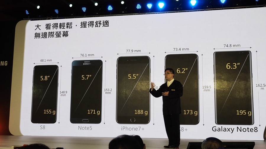 搭載雙鏡頭的 Galaxy Note8 來了!價格 30000 有找,預購禮超大器! 8291001