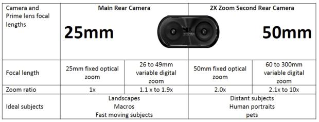Zenfone 4 Pro 詳細規格及相機技術說明 image-18