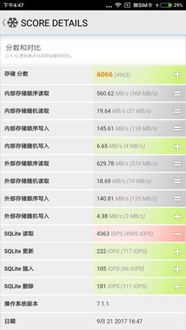 小米6陶瓷尊享版 (陶瓷黑)開箱評測:CP 值最高的旗艦級拍照手機 Screenshot_2017-09-21-16-47-49-973_com.futuremark.pcmark.android.benchmark