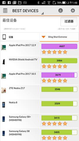 ZenFone 4 Pro 性能跑分實測:和洪水猛獸一樣猛爆的性能 Screenshot_20170926-014848