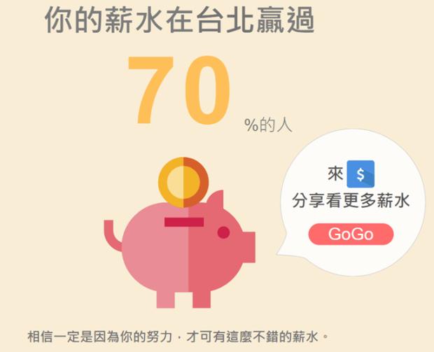 「台灣薪資地圖」一次看懂台灣各縣市平均薪資、產業結構,還可以算薪水排名 Image-049