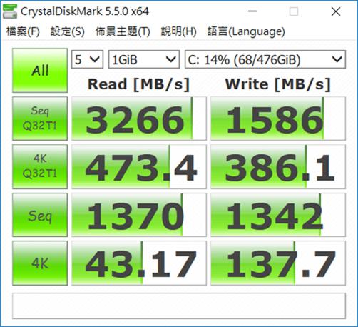 ASUS ZenBook Pro UX550開箱評測:15.6吋大螢幕極致效能筆電,「美.力 超越極限」超有誠意的選擇 Image-7