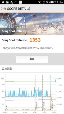 半價就能買到旗艦級相機!ASUS ZenFone 4 (ZE554KL) 評測 Screenshot_20171009-130641