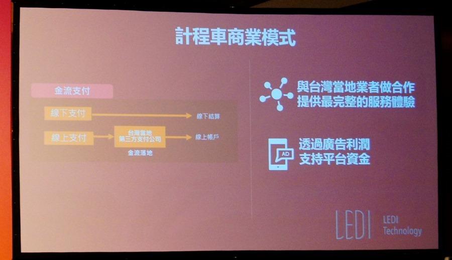 中國最大叫車平台來台!「滴滴出行」加入手機APP叫車市場 DSC7574
