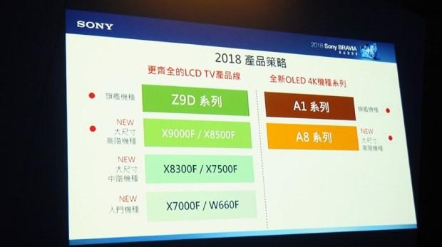 影像與色彩表現再升級,2018 Sony Bravia 電視全系列發表 DSC9752