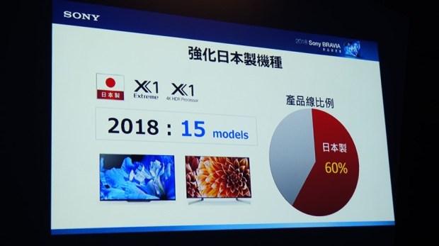 影像與色彩表現再升級,2018 Sony Bravia 電視全系列發表 DSC9754