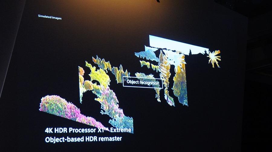 影像與色彩表現再升級,2018 Sony Bravia 電視全系列發表 DSC9774