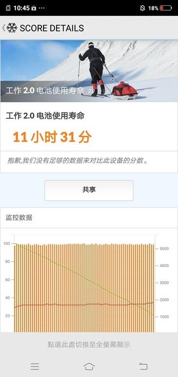 [評測] vivo V9:中階機的規格卻只要入門機的價格,90% 高佔比全螢幕手機 Screenshot_20180517_104540