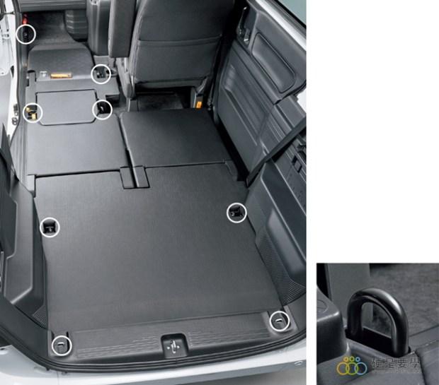 麵包車新選擇,Honda N-Van 搶攻日本輕型商用車市場 固定孔2