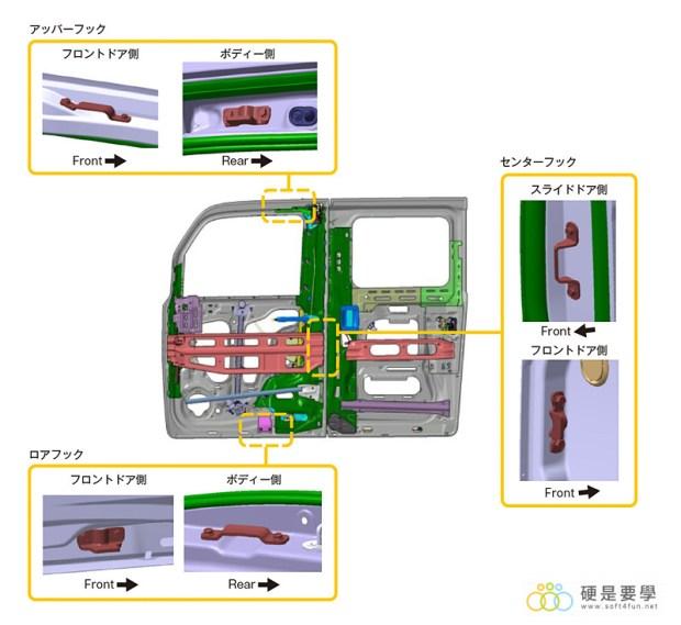 麵包車新選擇,Honda N-Van 搶攻日本輕型商用車市場 011_o
