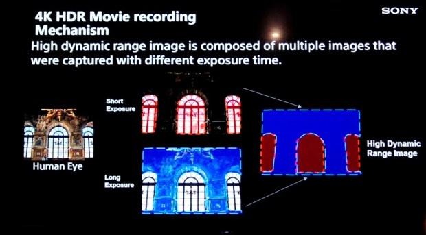 黑科技解密 Sony Mobile Xperia XZ2 Premium 雙鏡頭怪獸級攝影 DSC0500