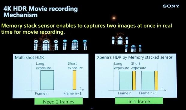 黑科技解密 Sony Mobile Xperia XZ2 Premium 雙鏡頭怪獸級攝影 DSC0501