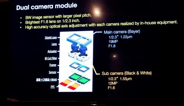 黑科技解密 Sony Mobile Xperia XZ2 Premium 雙鏡頭怪獸級攝影 DSC0517