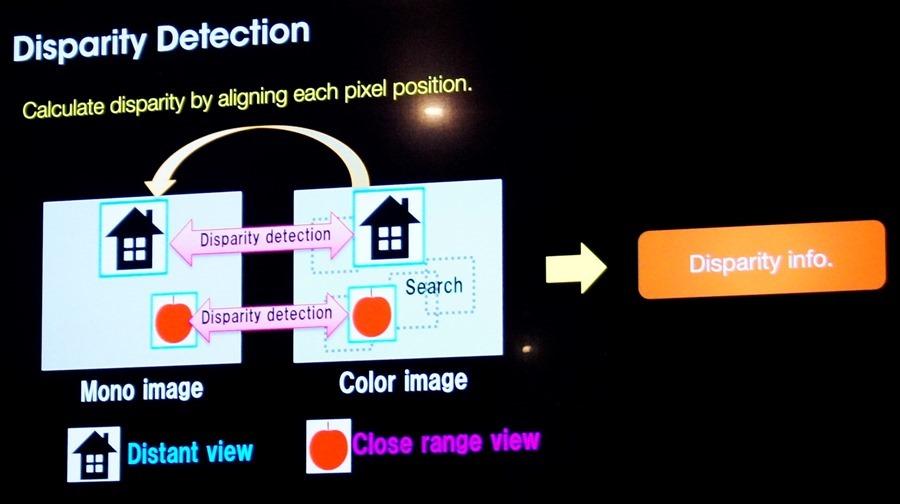 黑科技解密 Sony Mobile Xperia XZ2 Premium 雙鏡頭怪獸級攝影 DSC0526