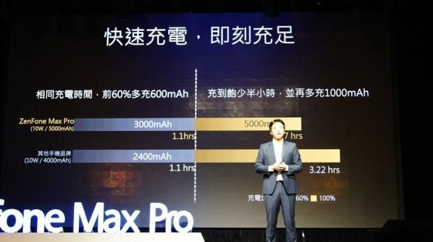 ASUS Zenfone Max Pro 超強續航力,使用兩天沒問題! DSC0723