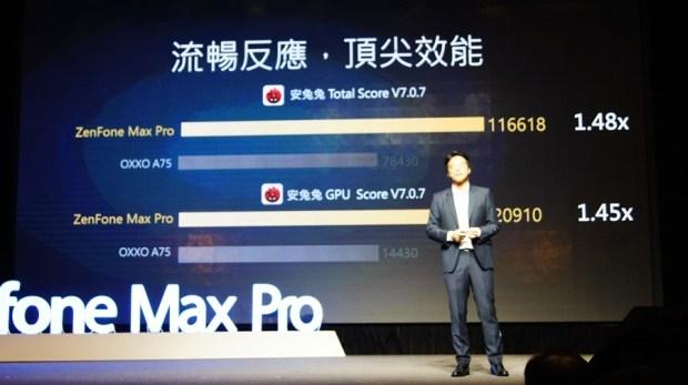 ASUS Zenfone Max Pro 超強續航力,使用兩天沒問題! DSC0724