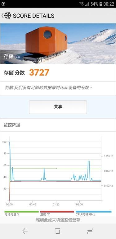 八千不到即可擁有,玩美自拍、超大全螢幕、高 CP 值的 Samsung Galaxy J6 Screenshot_20180628-002204_PCMark