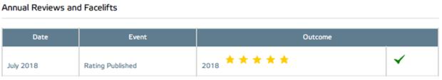 2018 Volvo XC40 拿下 EURO NCAP 五顆星最高安全評價 image-17
