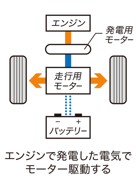 Honda CR-V 小改款首次搭載油電混合動力,日本 Honda 將於 8/30 亮相 img_s05_hybrid_02