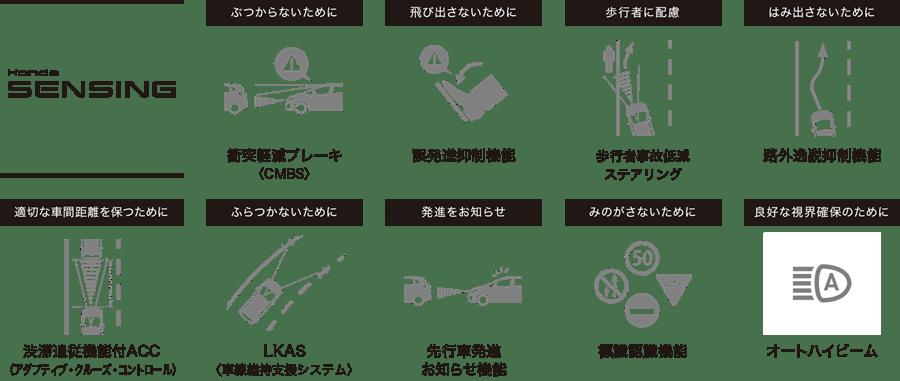 Honda CR-V 小改款首次搭載油電混合動力,日本 Honda 將於 8/30 亮相 img_s07_pc