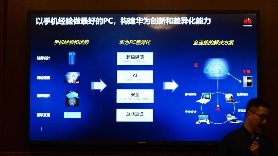 從手上進軍桌上,華為要以行動裝置經驗做 PC 8024676