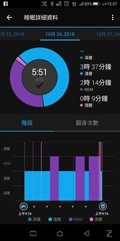 【團購】Garmin vivosport GPS、vivosmart 3 運動手環 Screenshot_20181031-005719
