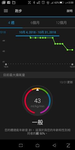 【團購】Garmin vivosport GPS、vivosmart 3 運動手環 Screenshot_20181031-030046