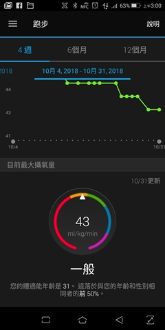 【限時團購】Garmin vivosport GPS、vivosmart 3 健康手環,讓你冬天不增肥 Screenshot_20181031-030046