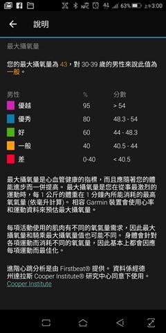 【限時團購】Garmin vivosport GPS、vivosmart 3 健康手環,讓你冬天不增肥 Screenshot_20181031-030051
