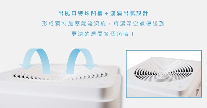 新世代空氣清淨機面市! 雙側進風、超高CADR 620,結合醫學研究讓環境過敏風險看得見 image-9