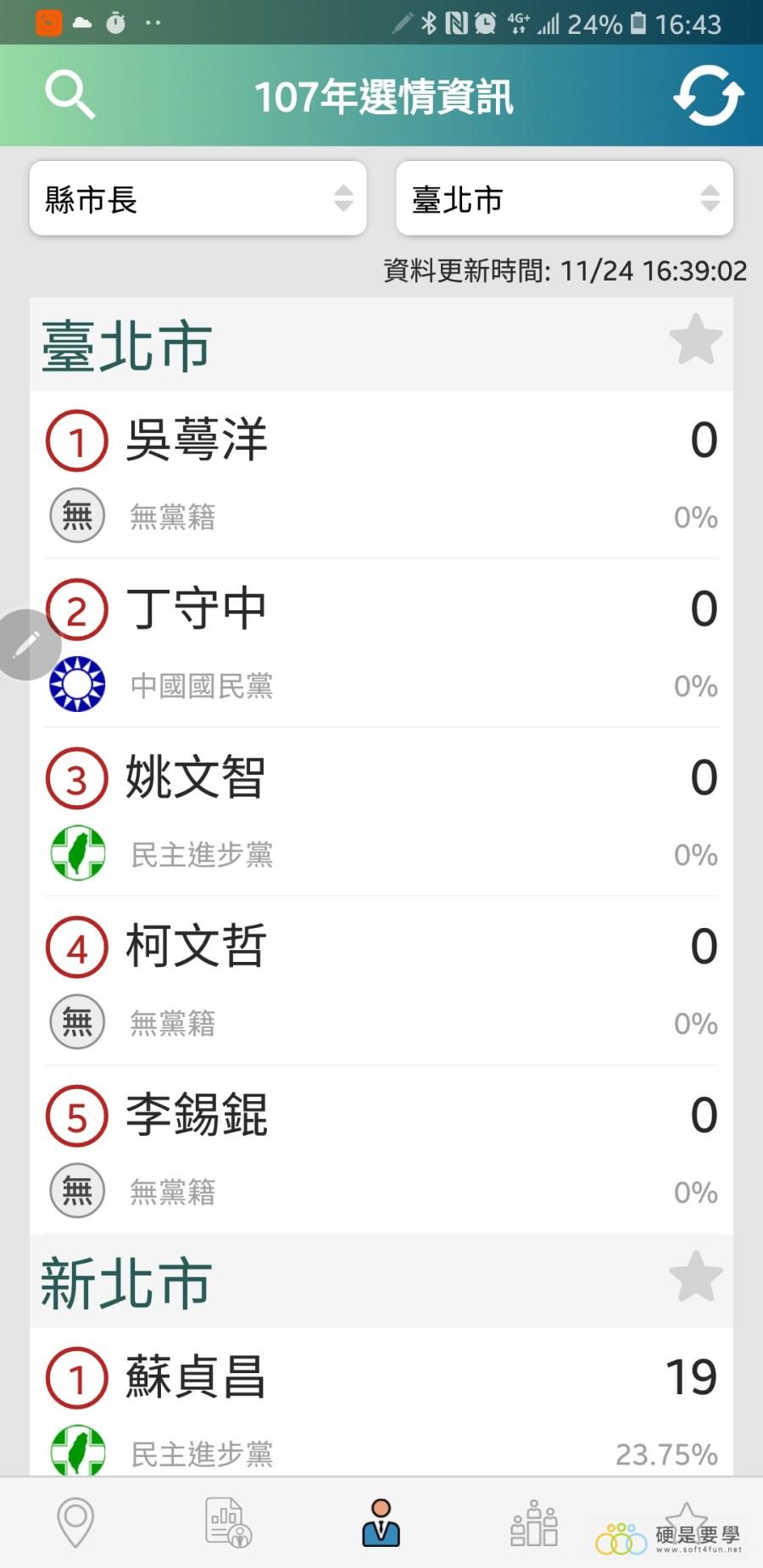 2018 九合一選舉開票直播 App 即時看 Screenshot_20181124-164344-900x1850