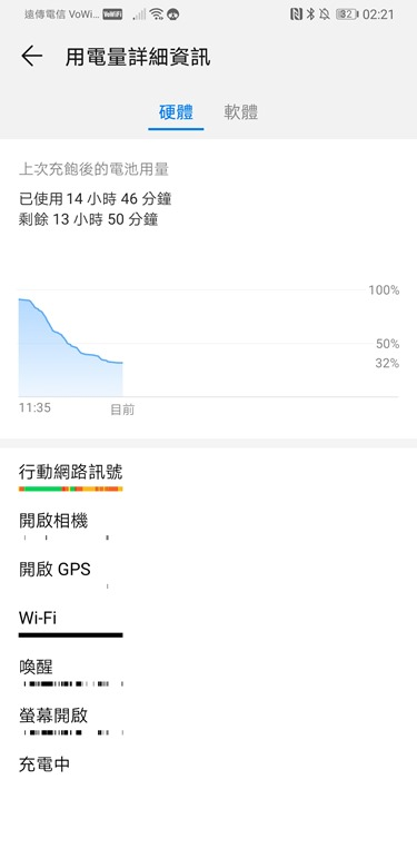 華為Mate20 X 開箱評測,超大電量雙開手遊也能爽玩一整天! Screenshot_20190212_022125_com.huawei.systemmanager