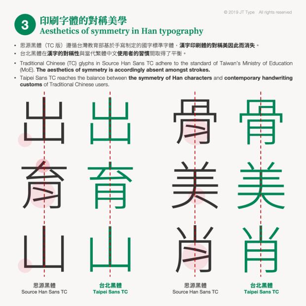 繁體中文字體「台北黑體」免費開源下載,更適合印刷,個人/商業皆可使用 unnamed-1-1