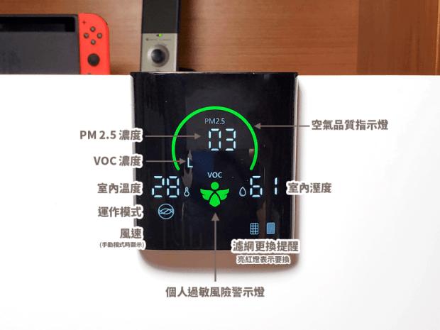 [實測] BRISE C360 空氣清淨機:不只防空汙還抗流感,安靜、每月電費不到15元 20191026_162523
