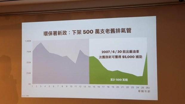 不到 35,000 元輕鬆入手! Gogoro VIVA Lite 再創市場最低價 20200114_140408