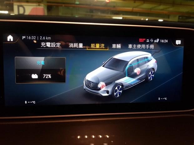 [試駕] 讓人合不攏嘴的賓士首款電動車 Mercedes-Benz EQC 400 4MATIC 運動版 20200502_162434